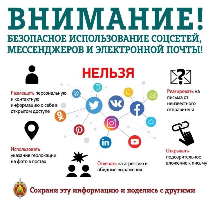 использование соцсетей